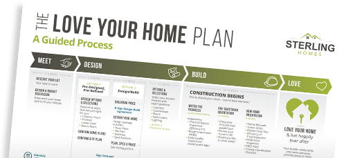 Download the complete Love Your Home Plan